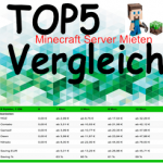Minecraft Server mieten - unsere Top5 Hoster