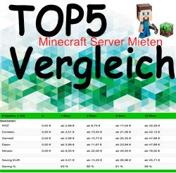 Finde Den Besten Anbieter Minecraft Server Mieten Vergleich - Minecraft server erstellen ganz einfach