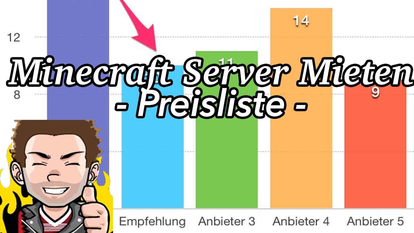 MCHOST Kurzübersicht Gameserver Anbieter Minecraft Spezialist - Minecraft server erstellen vserver