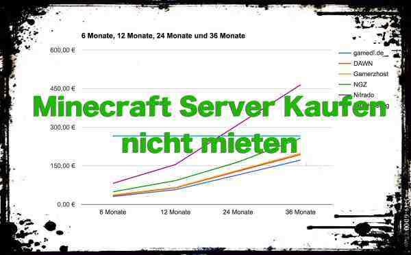 Minecraft-Server Kaufen