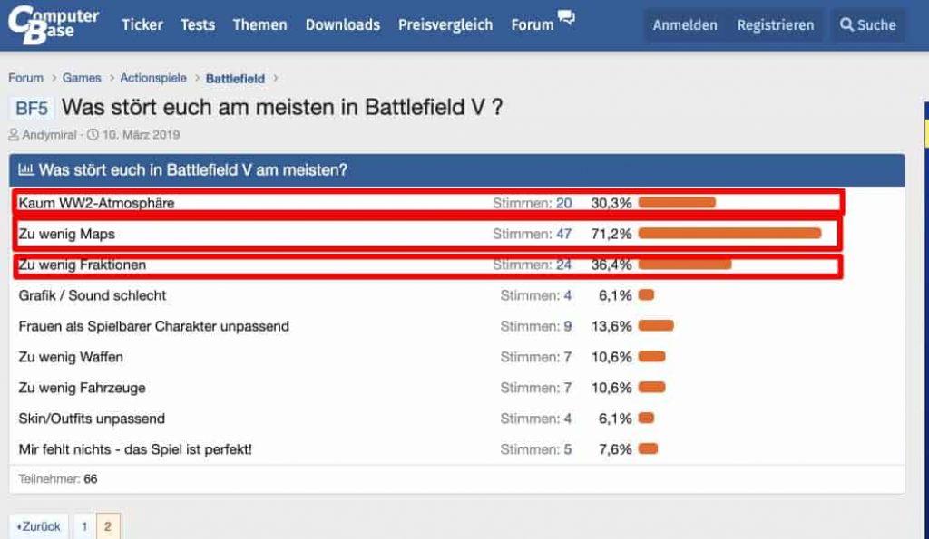 Screenshot zeigt: Spielerumfrage auf Computerbase März 2019 : Was stört eich am meisten in BF5